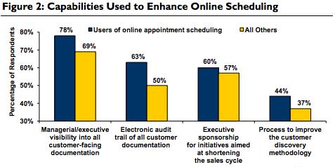 enhancing-online-scheduling